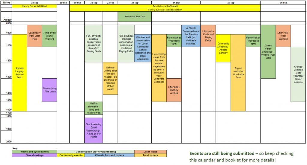 Green Week Events Calendar